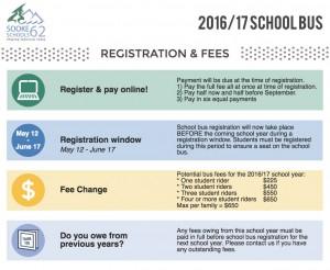 2016 2017 Bus registration fees