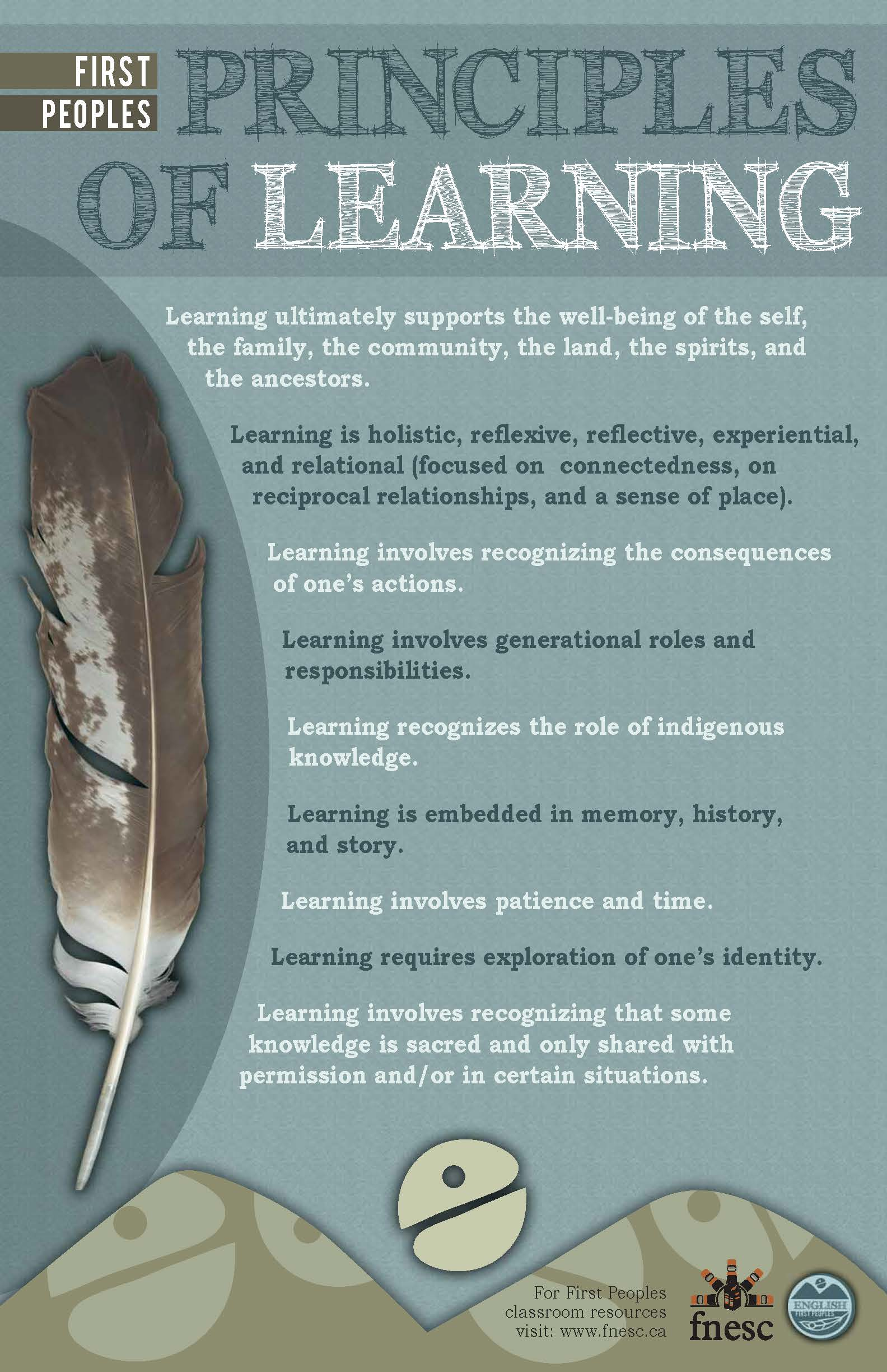 Principles of Learning First Peoples poster   Edward Milne
